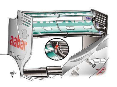 mercedes fduct