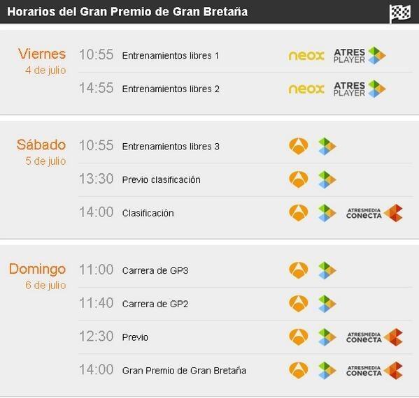 Gran Premio Gran Bretaña Fórmula 1