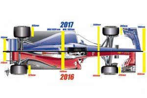 Cambios de reglas para la temporada 2017 de la Fórmula Uno