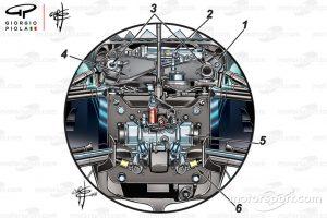 Análisis de la suspensión delantera de Mercedes